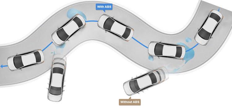 an toàn trên hyundai grand i10 sedan